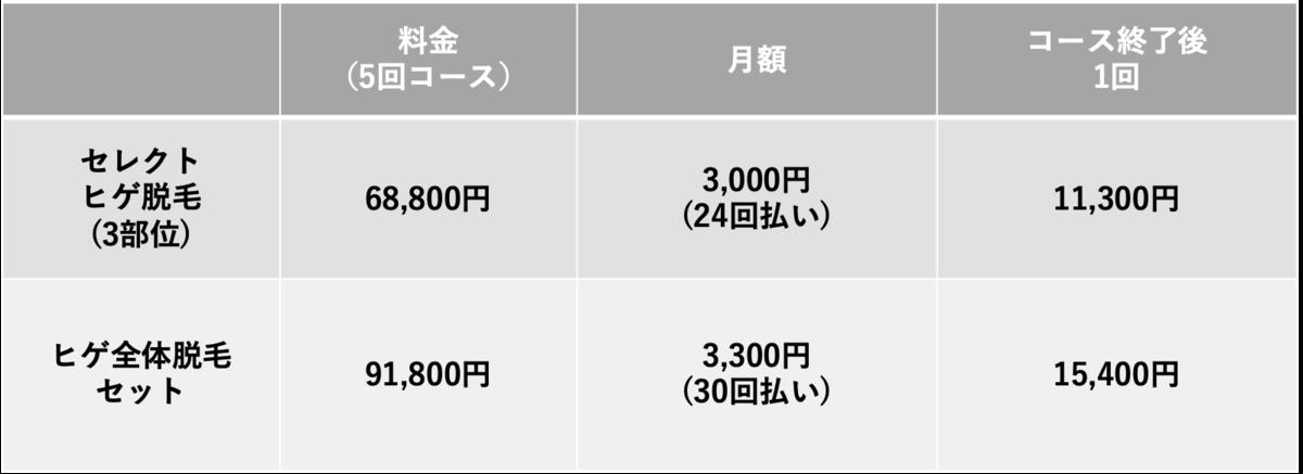 f:id:purinnchan:20210520114944p:plain