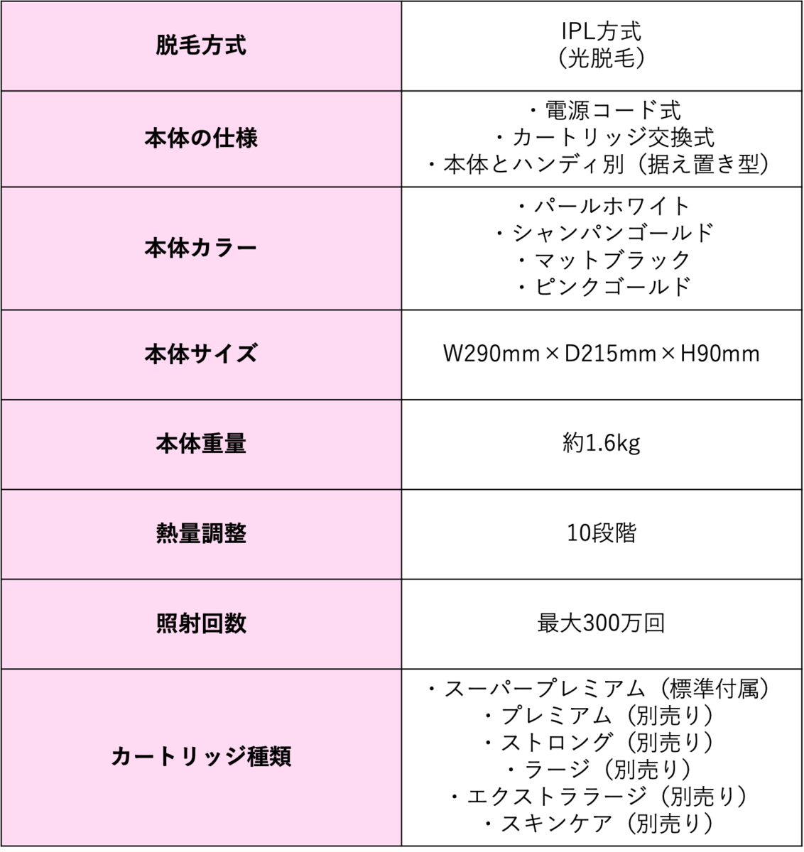 f:id:purinnchan:20210605151912p:plain