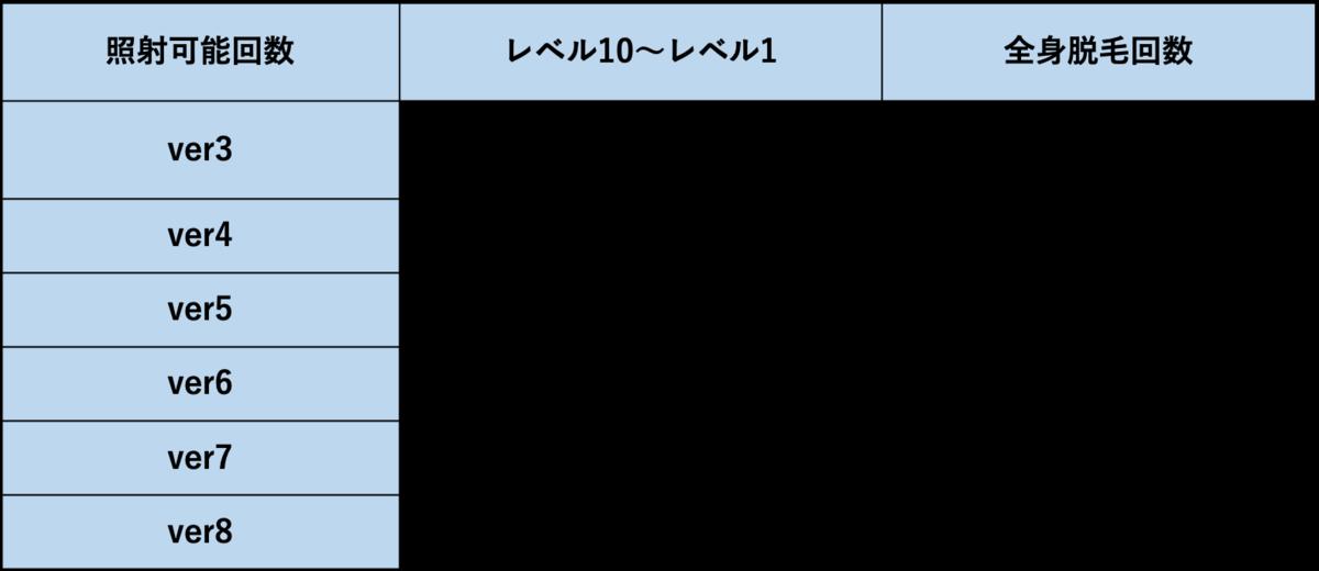 f:id:purinnchan:20210607094500p:plain