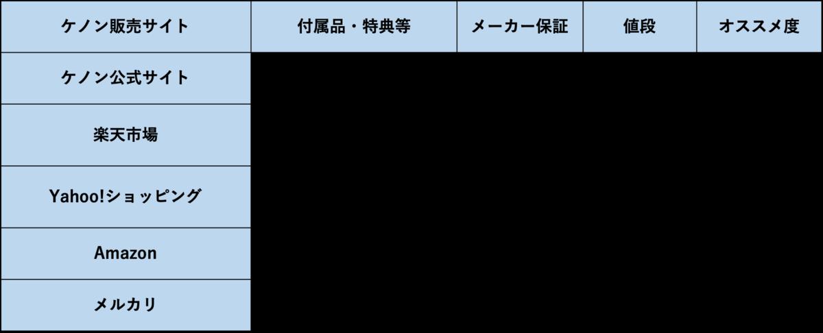 f:id:purinnchan:20210607100327p:plain