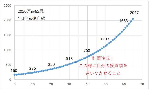 f:id:puromanesan:20210202133544p:plain