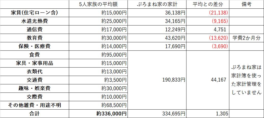 f:id:puromanesan:20210615215255p:plain