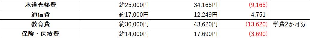 f:id:puromanesan:20210615225340p:plain