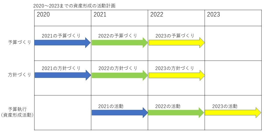 f:id:puromanesan:20210617214726j:plain