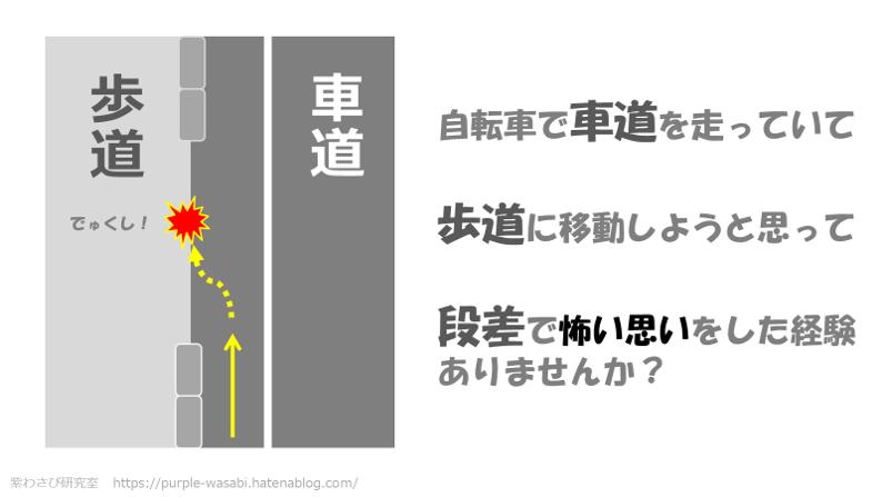 f:id:purple_wasabi:20211004215118p:plain