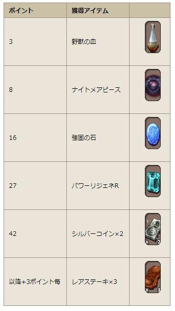 f:id:putishinobu:20180204104039j:plain