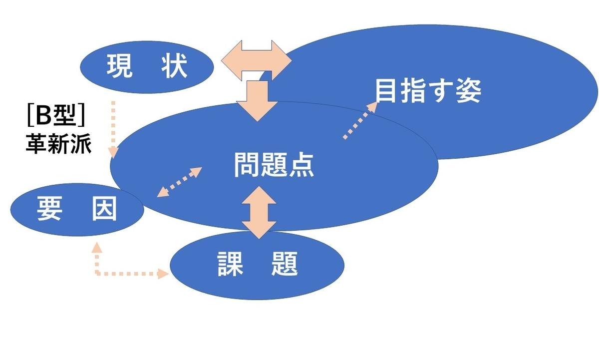f:id:putoffsystem:20210426230959j:plain