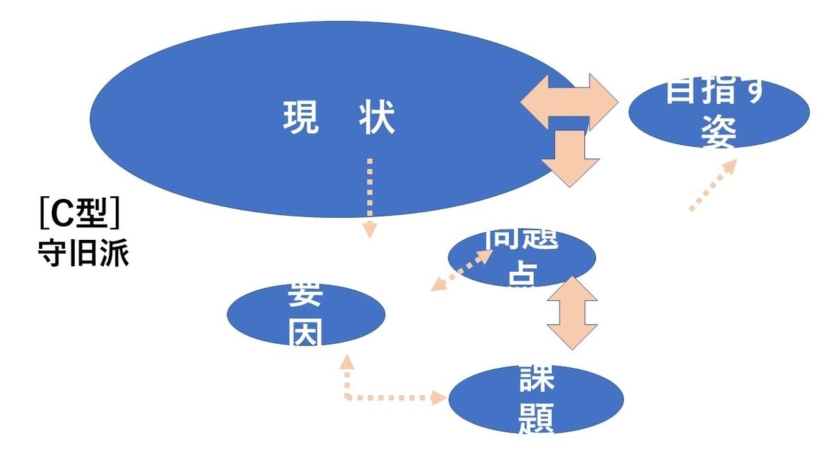f:id:putoffsystem:20210426231531j:plain