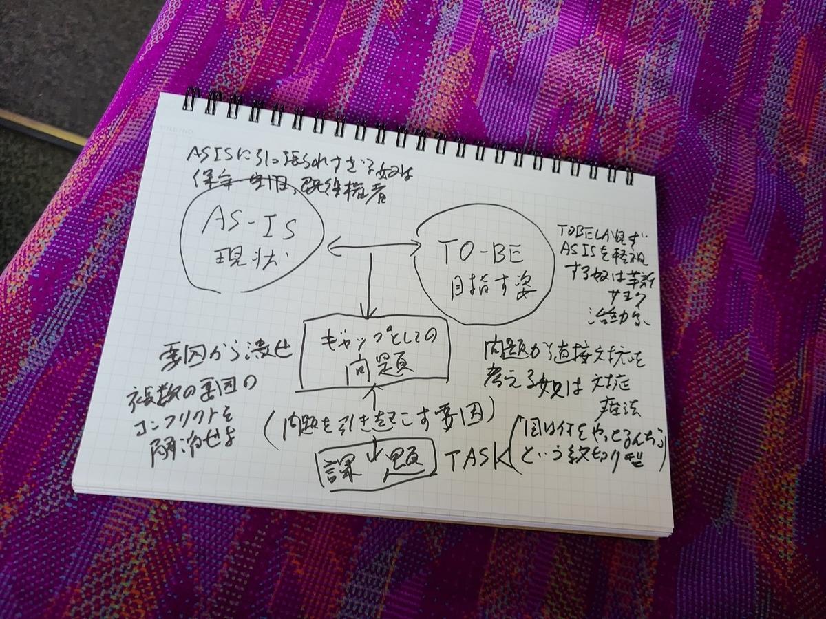 f:id:putoffsystem:20210427000436j:plain