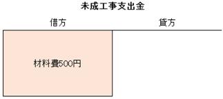 f:id:puuchama:20190402104946p:plain