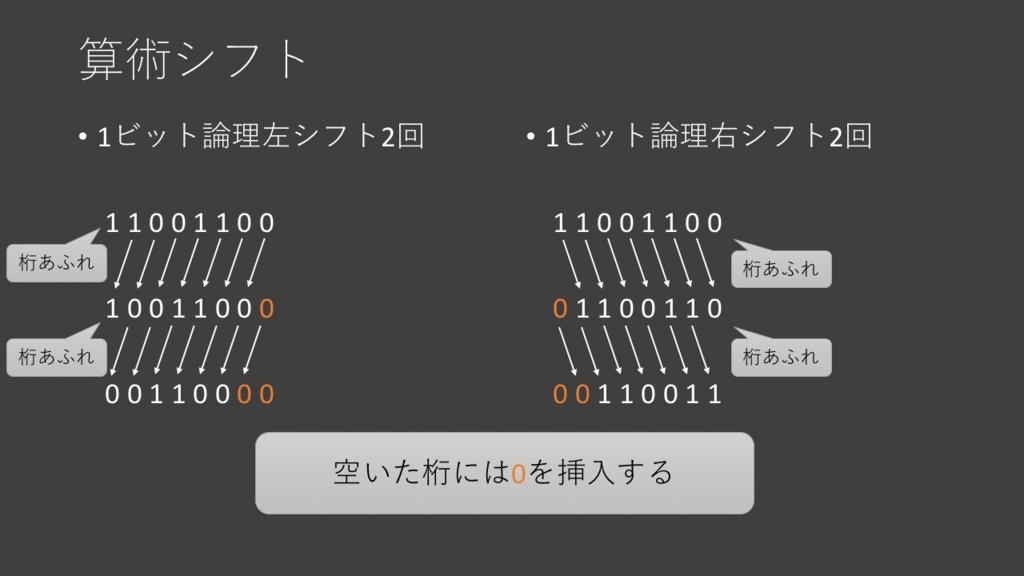 f:id:pwd-tennis:20170315000022j:plain