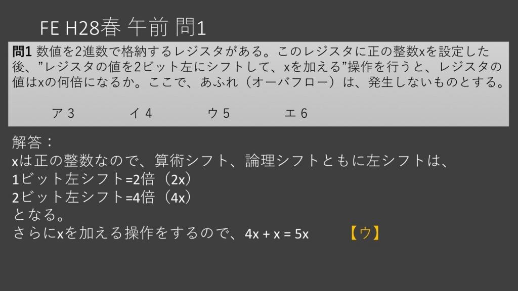 f:id:pwd-tennis:20170315223348j:plain