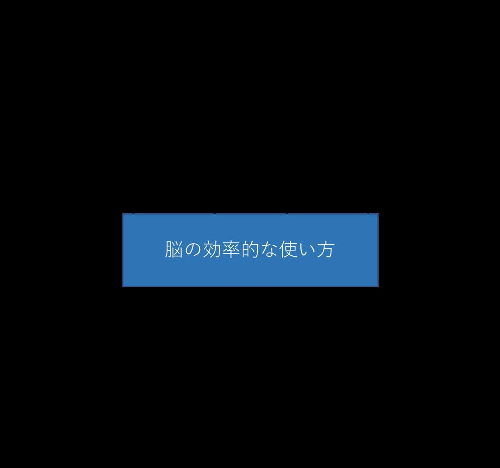 f:id:pxeno:20190831153226p:plain