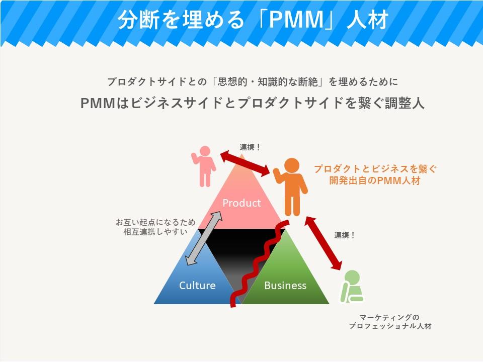 f:id:pxvpxv:20200127120207j:plain