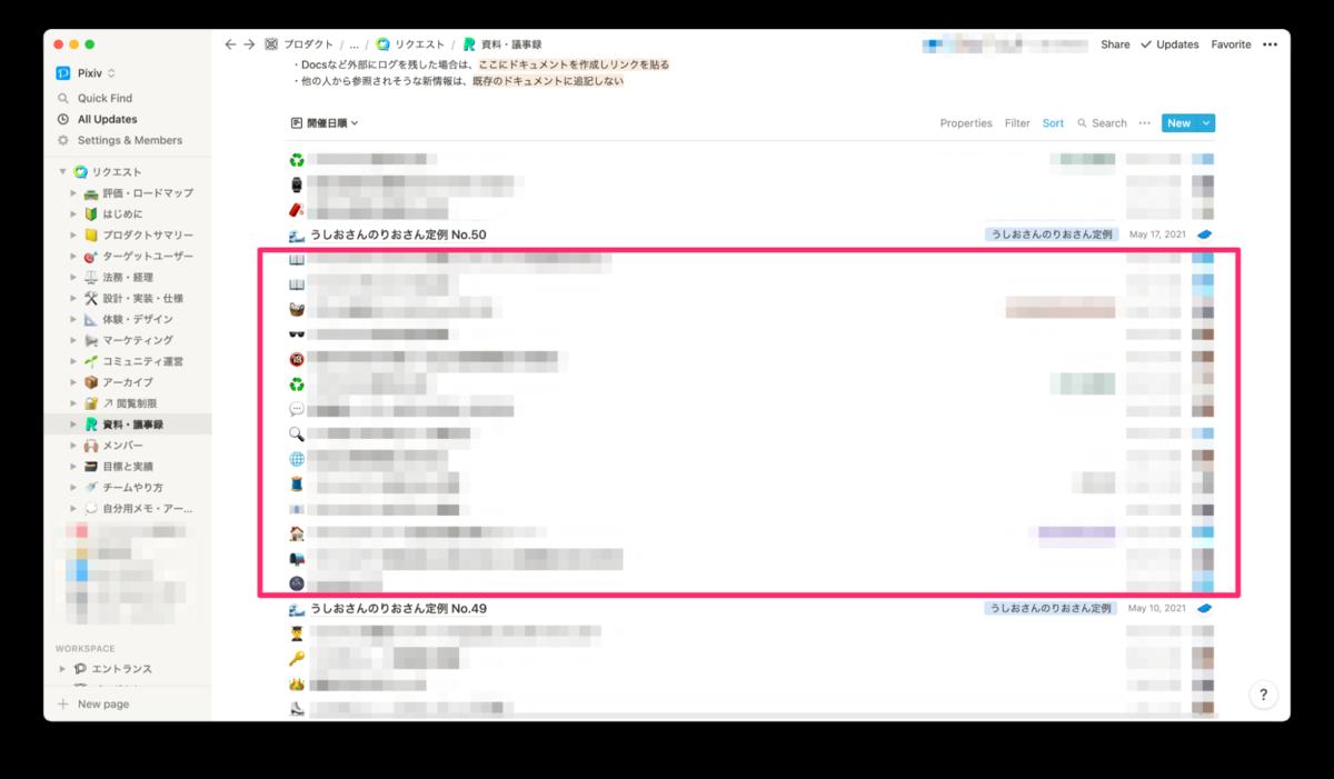 ある定例の、前回から今回までに生成された文書リスト