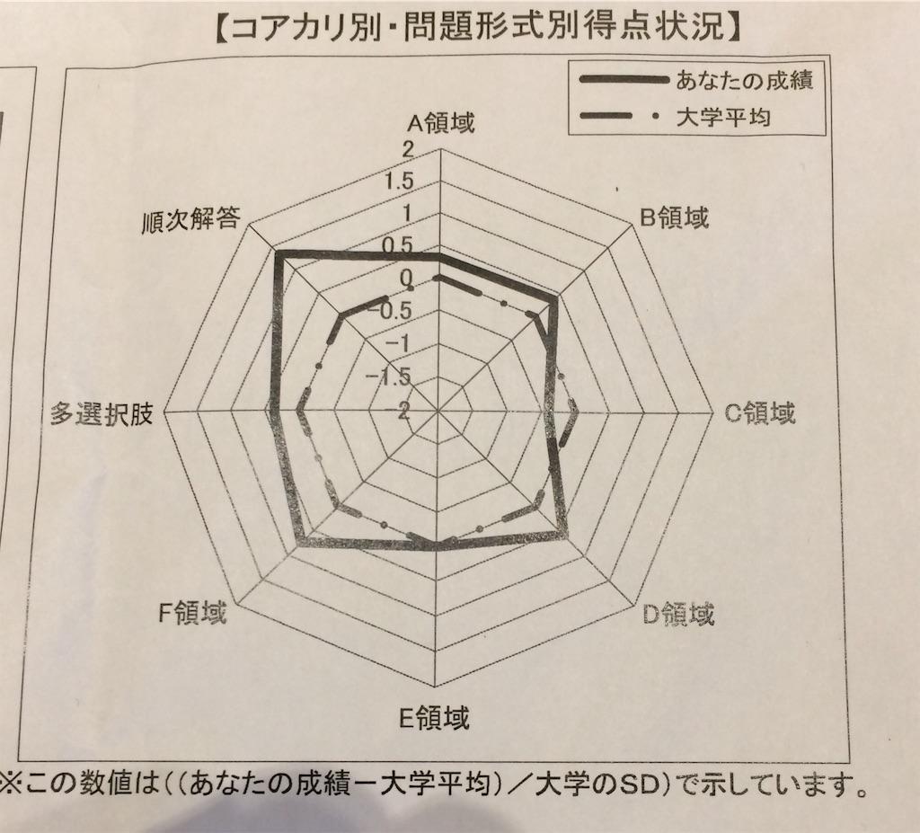 f:id:pyo_toru:20170130132631j:image