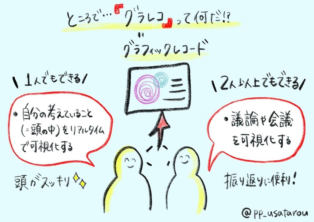 f:id:pyompyoko_usatarou:20181014233034j:plain