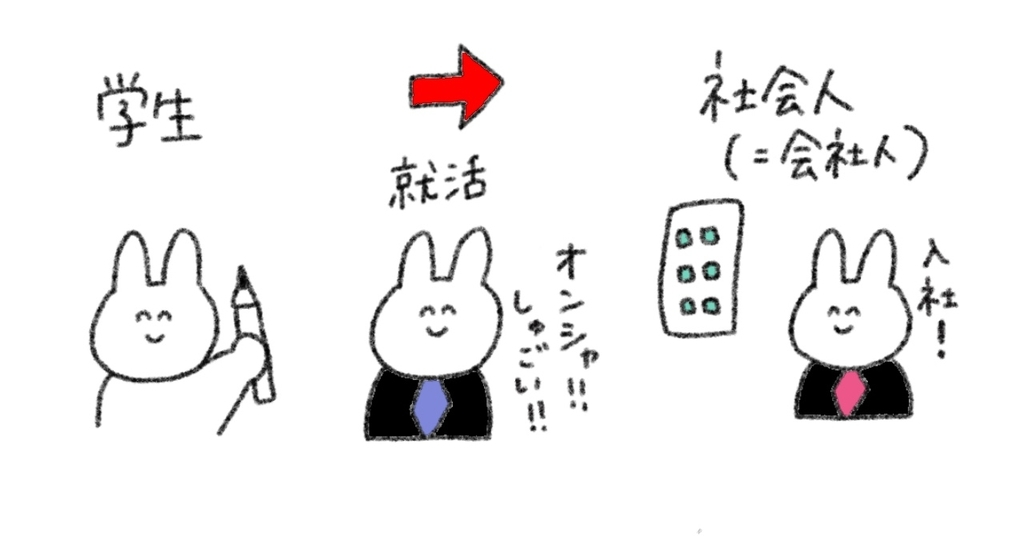 f:id:pyompyoko_usatarou:20181113220119j:plain