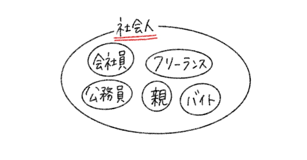 f:id:pyompyoko_usatarou:20181113220148j:plain
