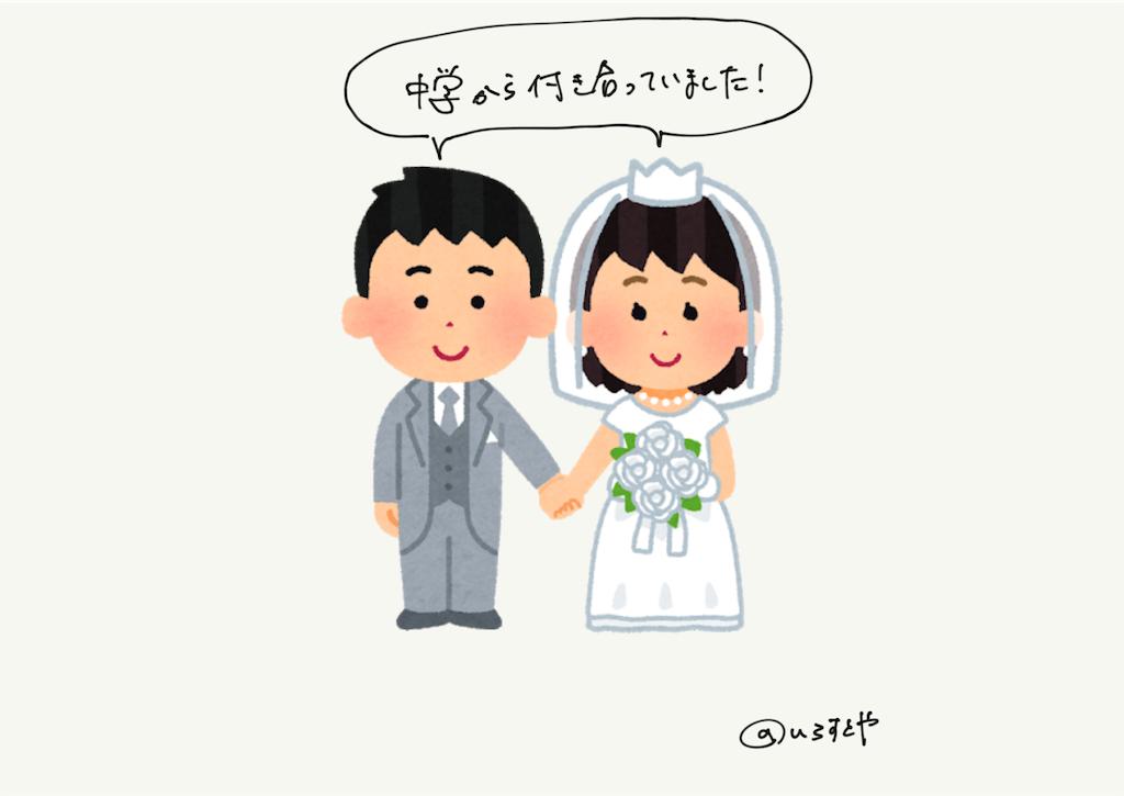 f:id:pyonkichiii:20190302230645p:image