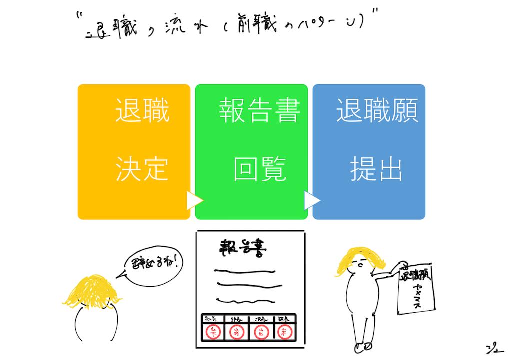 f:id:pyonkichiii:20190304210856p:image