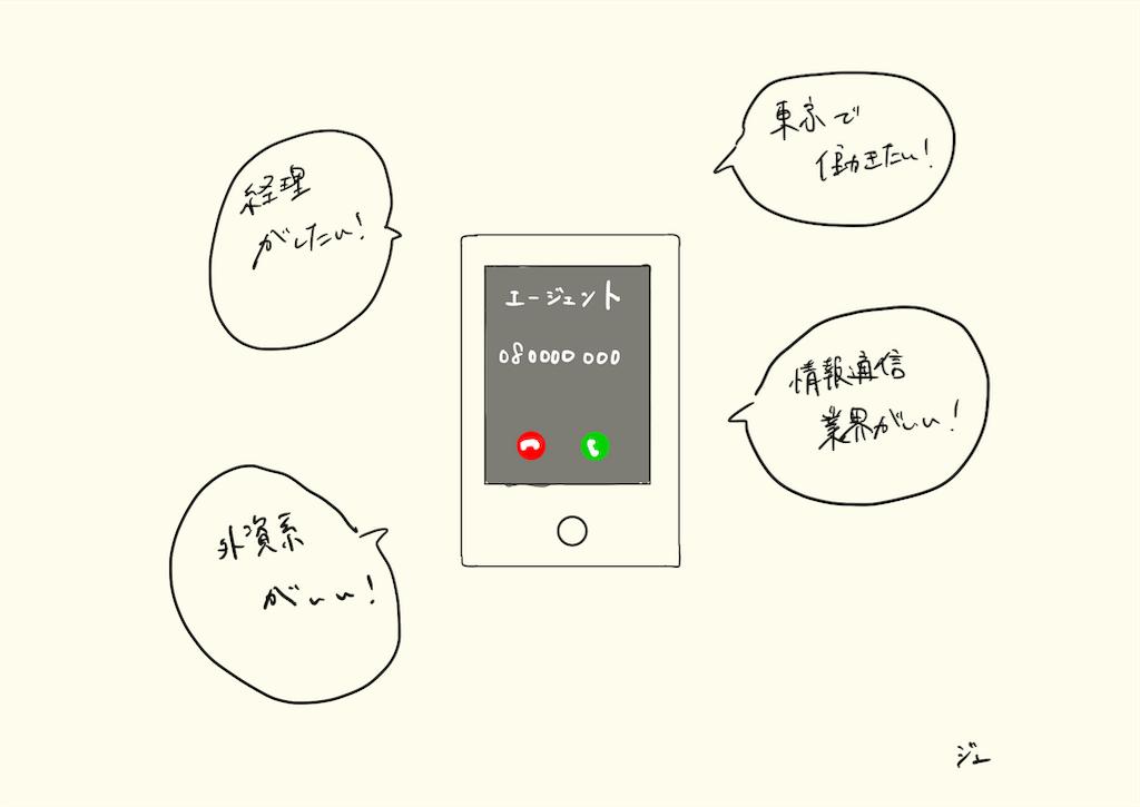 f:id:pyonkichiii:20190314145658p:image