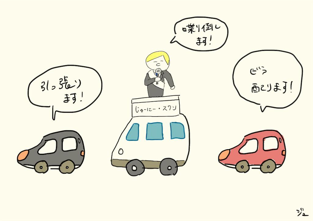 f:id:pyonkichiii:20190324165729p:image