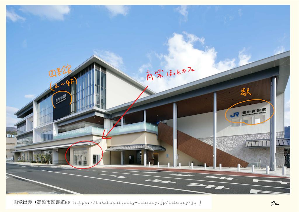 f:id:pyonkichiii:20190327213136p:image