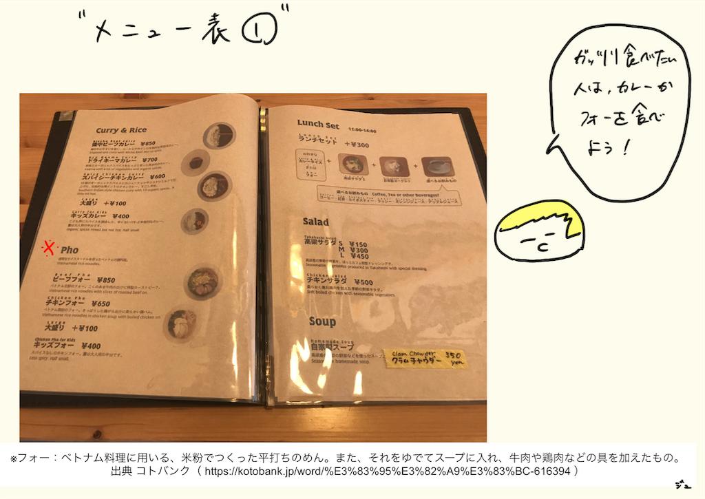 f:id:pyonkichiii:20190327230458p:image