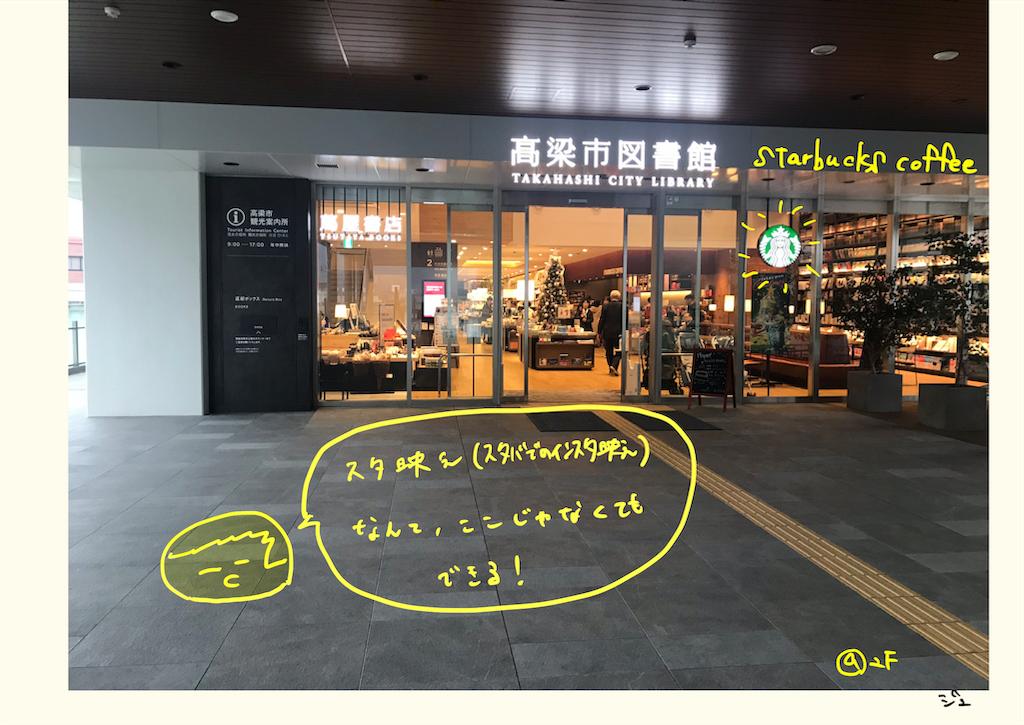 f:id:pyonkichiii:20190327230605p:image
