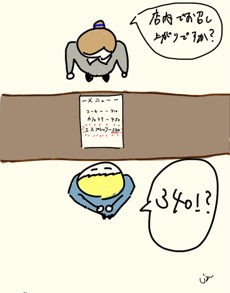 f:id:pyonkichiii:20190331211244p:image