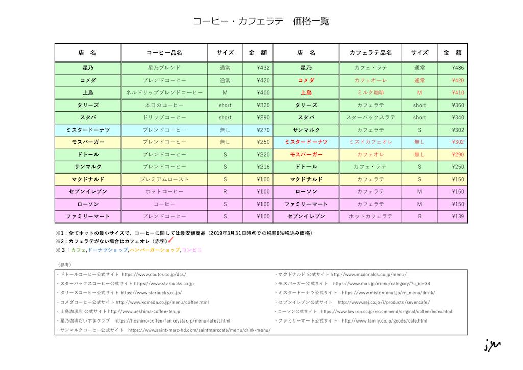 f:id:pyonkichiii:20190402225151p:image