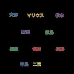 f:id:pyonyokyamasu:20170618154801p:plain