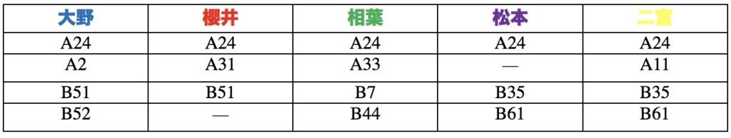 f:id:pyonyokyamasu:20170618155825j:plain