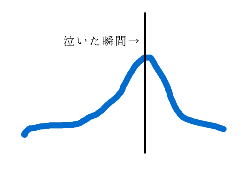 f:id:pyonyokyamasu:20170618161010j:plain