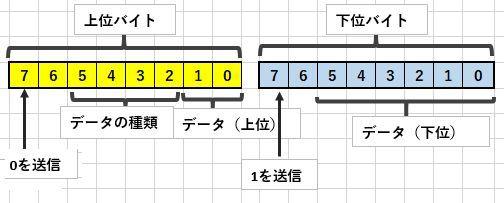 f:id:pythonjacascript:20180921014441j:plain