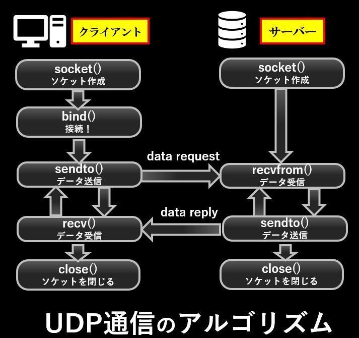 f:id:pythonjacascript:20200625140234j:plain