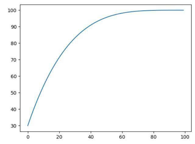f:id:pythonjacascript:20200823160150j:plain