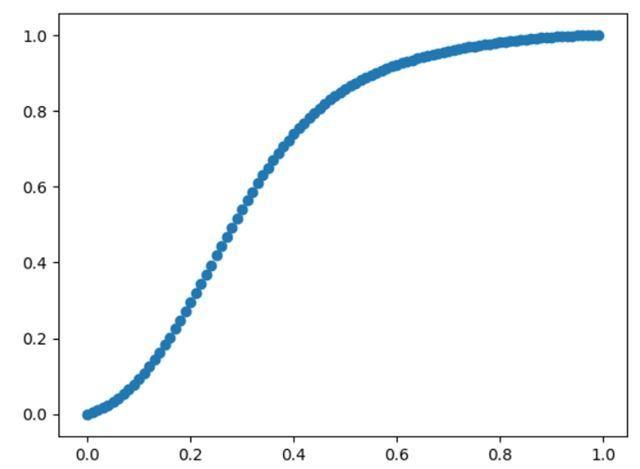 f:id:pythonjacascript:20200828123806j:plain