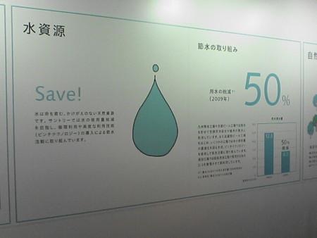 節水の取り組み@サントリー武蔵野ビール工場