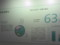 省エネルギーの取り組み(地球温暖化防止、CO2削減)@サントリー武蔵