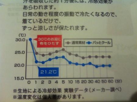 パッ!とCOOL 図解\x87A