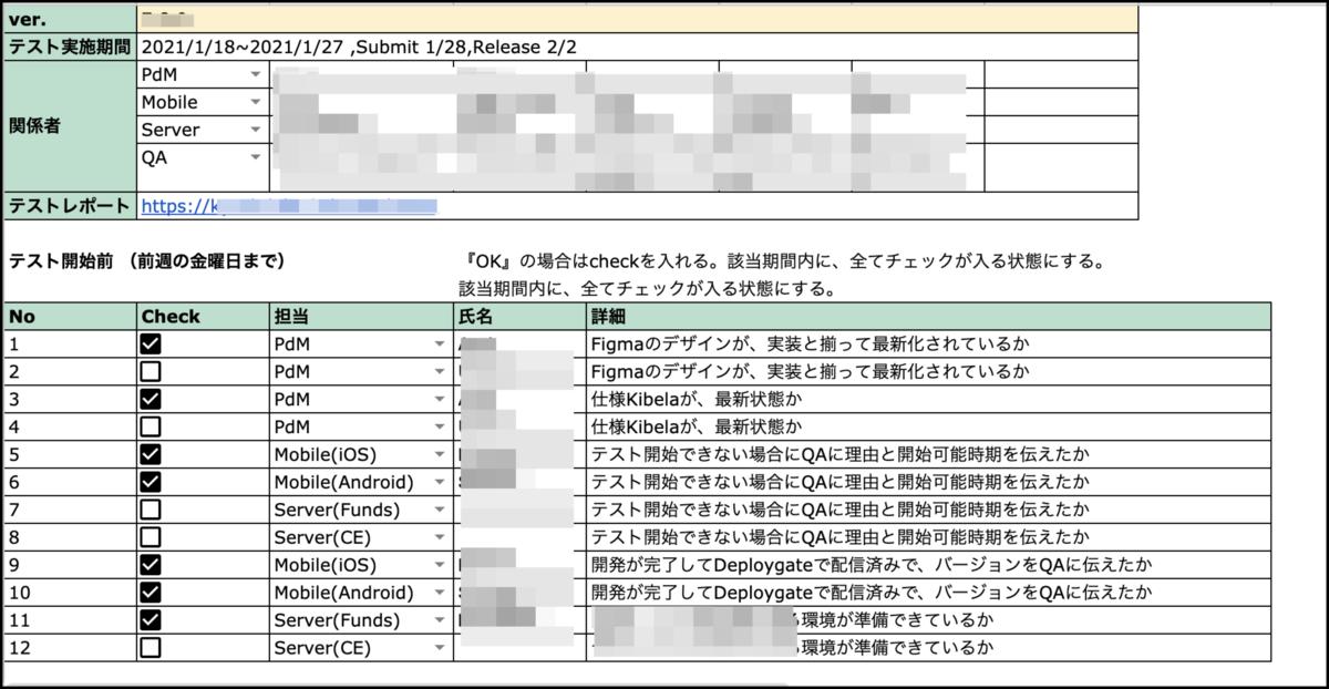 f:id:qa_tokki:20210811152405p:plain