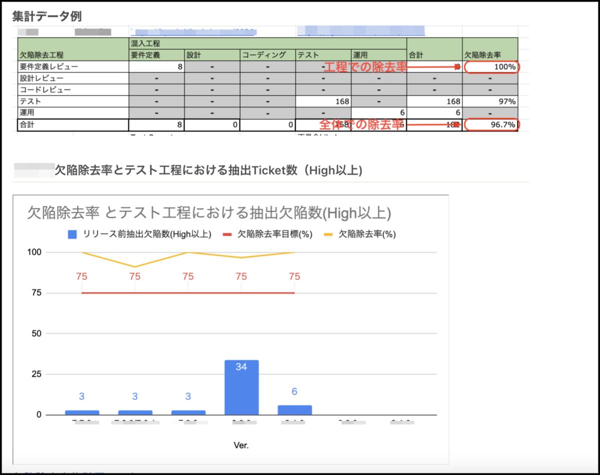f:id:qa_tokki:20210811152443p:plain