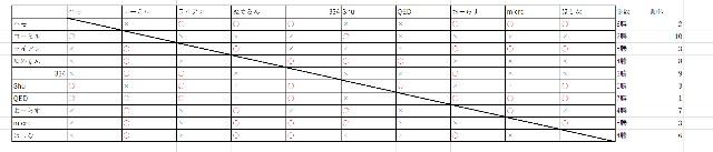 f:id:qed-st-gr:20210429200748j:image
