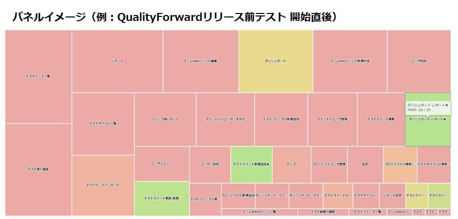 f:id:qf_support:20200423203519p:plain