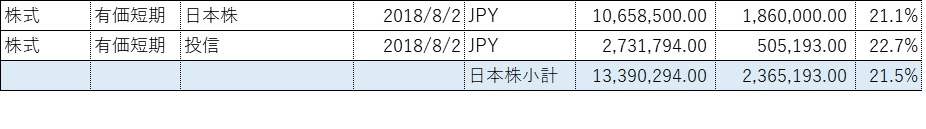 f:id:qkp:20180803005951j:plain