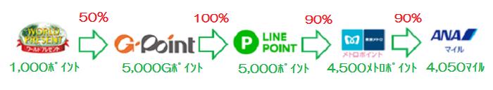 f:id:qoo-mile:20190401132526p:plain