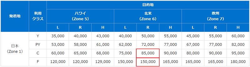 f:id:qoo-mile:20200107200658p:plain