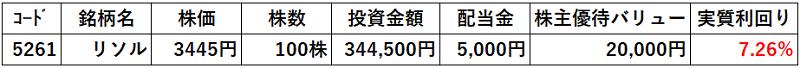 f:id:qoo-mile:20200726153809p:plain